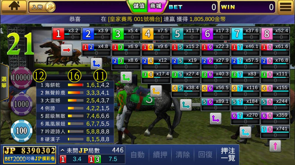 金好運皇家馬場馬匹狀態表|幣商